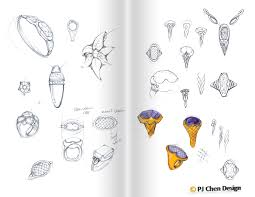 Tudor Design by Tudor Inspired Ring Design Project U2014 Pj Chen Design