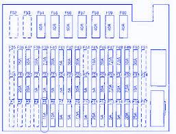 bmw z4 2 5i roadster 2005 fuse box block circuit breaker diagram