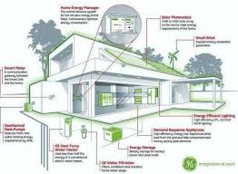 environmentally friendly house plans small eco house plans friendly house plans apartments small luxury