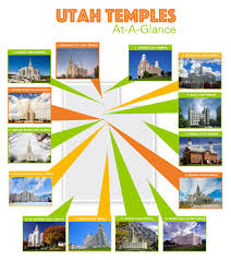 Map St George Utah by Utah Temples At A Glance Temple Square