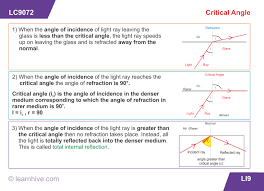 Physics Of Light Learnhive Icse Grade 10 Physics Refraction Of Light At Plane