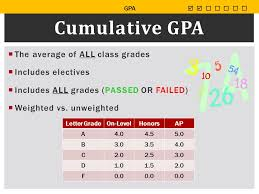 the basics of high grade core curriculum lesson ahs