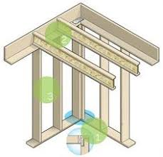 framing walls in construction how to build a frame for an