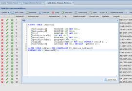 Sql Server Create Table Example Grant Access To Create Table Sql Server Brokeasshome Com