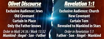 revelation 12 daily