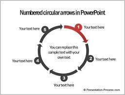 numbered circular arrows in powerpoint using smartart