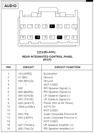 ford car radio stereo audio wiring diagram autoradio connector