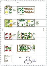 flower garden layout planner vegetable design interior u2013 home