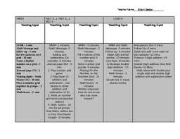 lesson plan template hunter madeline hunter lesson plans for unit 9 everyday math by sharri beatty