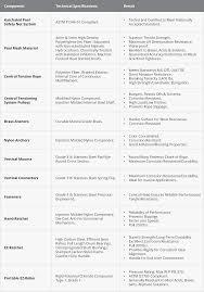 pool safety nets product summary katchakid