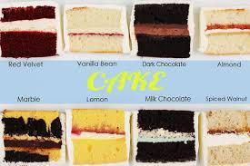 wedding cake flavors cake flavor ideas cake ideas
