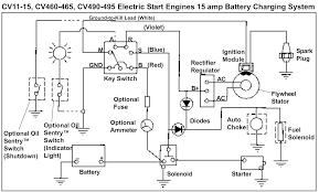 wiring diagram for craftsman riding mower readingrat with