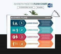 business plan flow chart template 7 step flow chart business plan