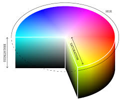 color processing org
