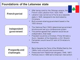 Ottoman Political System by 0 Lebanon Key Characteristics About 4 Million People And One Of