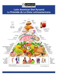 do your best to eat a diet that is both healthy and balanced a