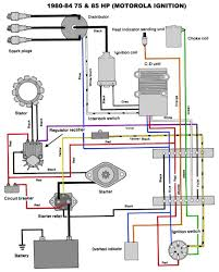 force 40 hp mercury outboard wiring diagram wiring diagram for