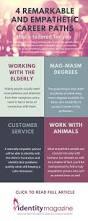 the 25 best good interpersonal skills ideas on pinterest