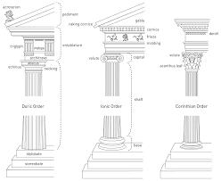 Architectural Pediment Design 3 18 Diagram Of The Classical Architectural Orders