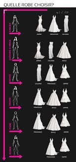 quelle robe de mariã e pour quelle morphologie quelle robe de mariée choisir idée mariage