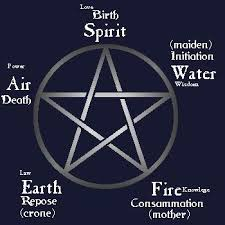 pagan symbols and meanings the pentagram a symbol of faith used