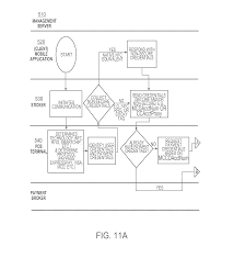 patent us8751313 single tap transactions using a mobile
