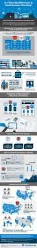 best 25 wells fargo website ideas on pinterest m u0026t bank online