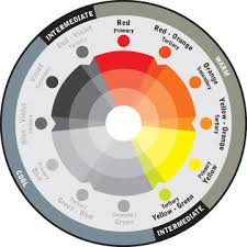 choosing color u2014 dunn edwards paints