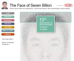 free technology for teachers the face of seven billion people