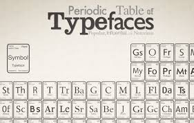 Periodic Table Sr Periodic Table Of Typefaces Elearning Examples