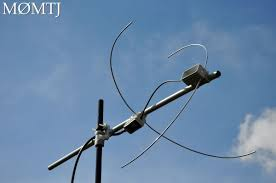 omni directional u2013 circularly mixed polarized antenna for 144