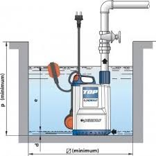 types of plumbing and drainage systems used in buildings