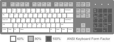Keyboard Layout Ansi | file ansi keyboard layout diagram with form factor svg wikimedia