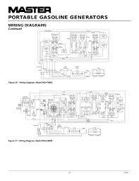 portable gasoline generators wiring diagrams continued master
