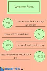 Social Media Job Resume by Best Resume Samples 2017 Resume 2017