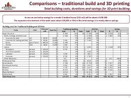 cost comparisons 3dbuildingprint vs traditional building