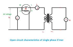 watt meter wiring diagram watt wiring diagrams instruction