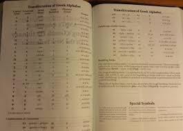Amg Publisher U0027s Hebrew Greek Key Word Study Bible Review U2013 Rating
