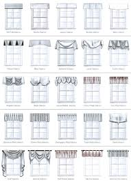 Valance Styles For Large Windows Castec Draperies Castec Valance Styles Windows Pinterest