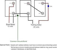 24 volt wiring diagram diagrams wiring diagram schematic