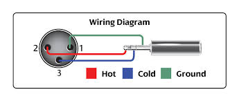 trs wiring diagram wiring diagram and schematic design