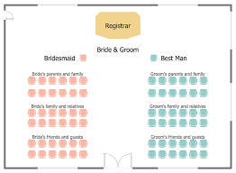 preparation of event plan for wedding how to create a seating chart for wedding or event interior