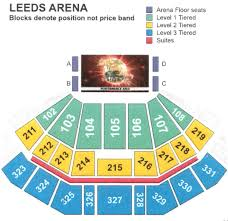 leeds arena floor plan strictly come dancing the live tour leeds first direct arena