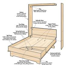 Woodworking Plans For Beds by Murphy Bed Woodsmith Plans
