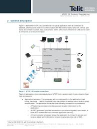 evolution spa wiring diagram vita spa diagram spa gfci wiring