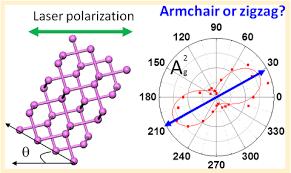Armchair Zigzag Determining The Crystal Directions In Black Phosphorus