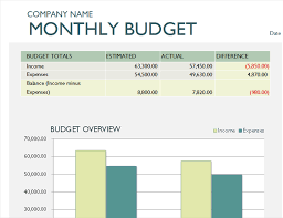 templates for business budgets monthly business budget office templates