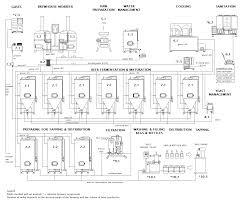Nano Brewery Floor Plan esquema de una microcerveceria scheme microbrewery mbr cf 001 en1