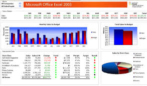 Ms Excel Dashboard Templates Dashboard Introduction
