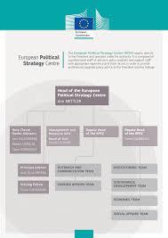 bureau de douane europa europees centrum voor politieke strategie epsc europa nu